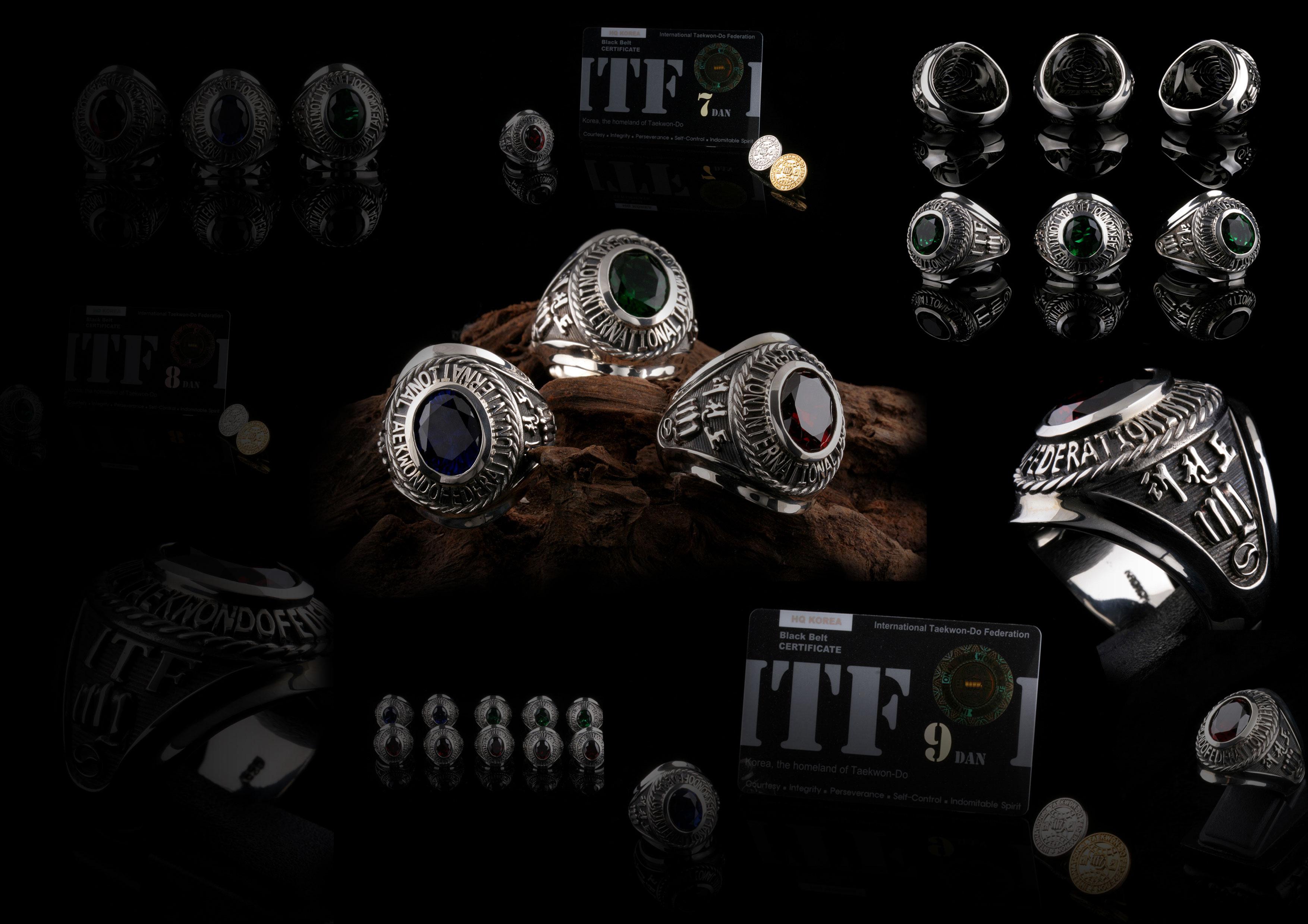 ring-total